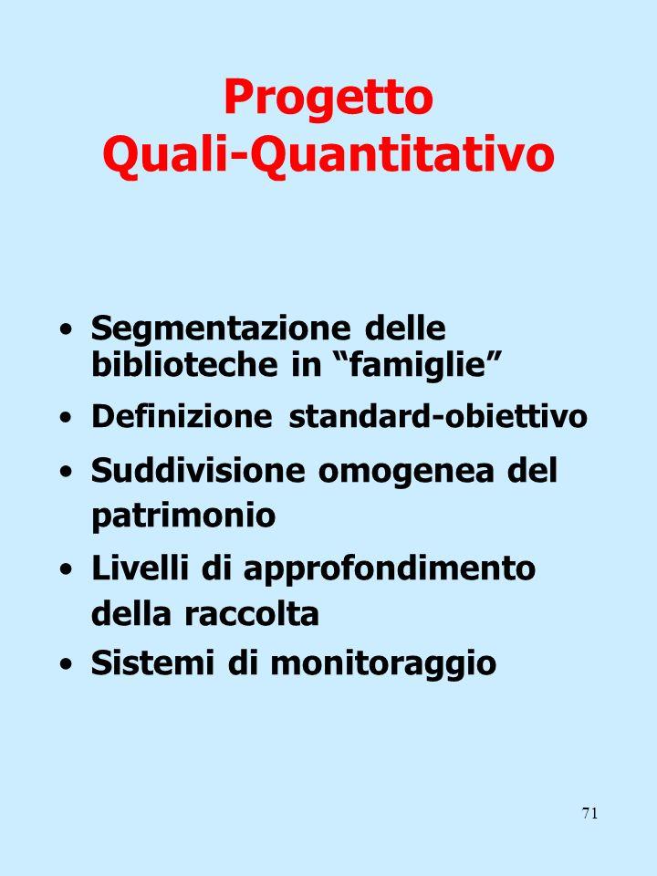 Progetto Quali-Quantitativo