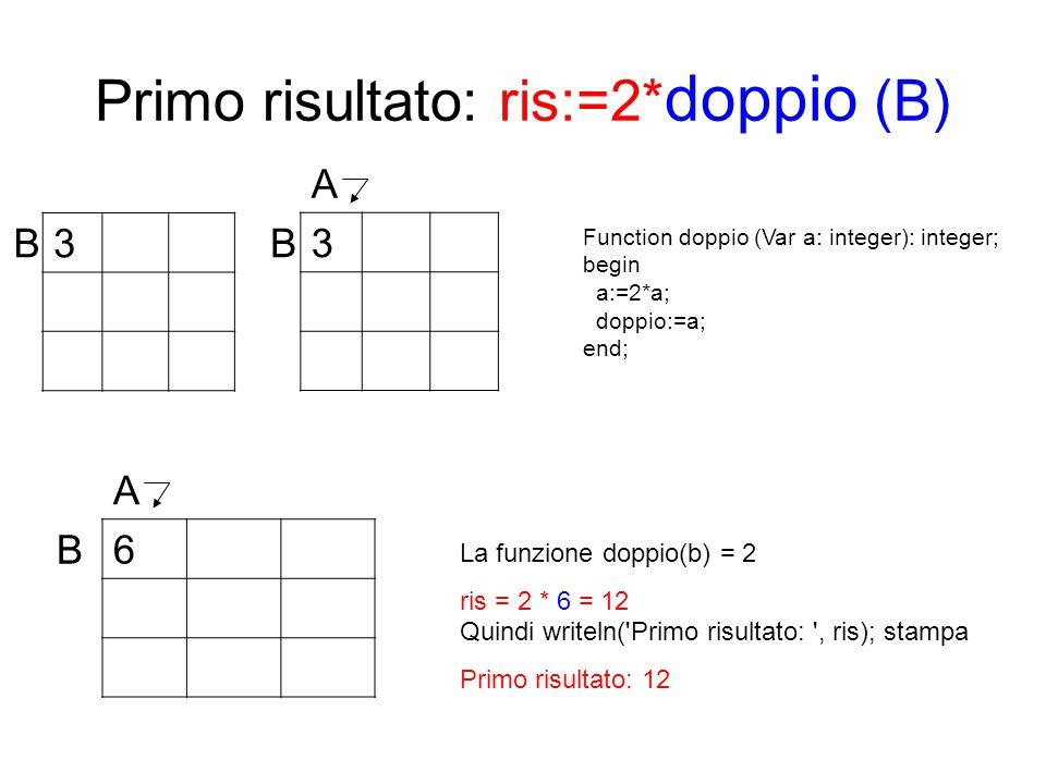 Primo risultato: ris:=2*doppio (B)