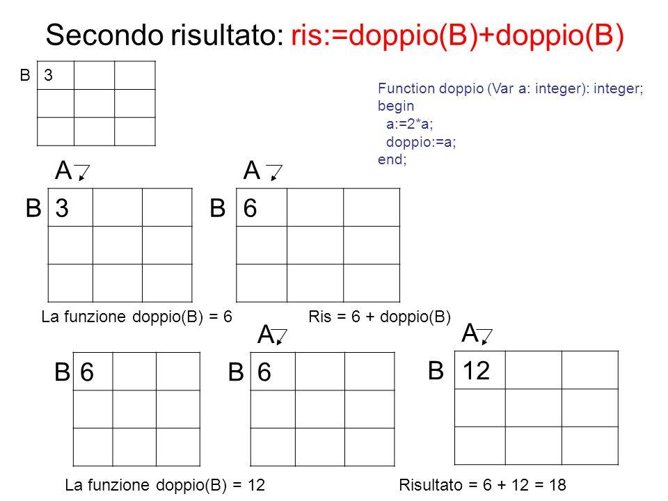 Secondo risultato: ris:=doppio(B)+doppio(B)