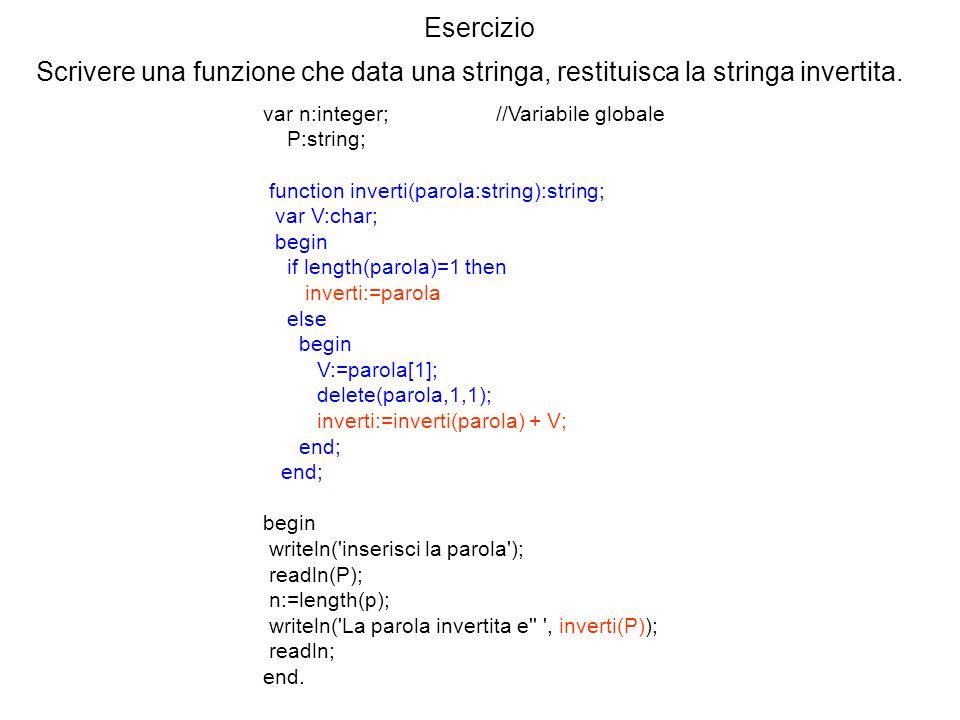 Esercizio Scrivere una funzione che data una stringa, restituisca la stringa invertita. var n:integer; //Variabile globale.