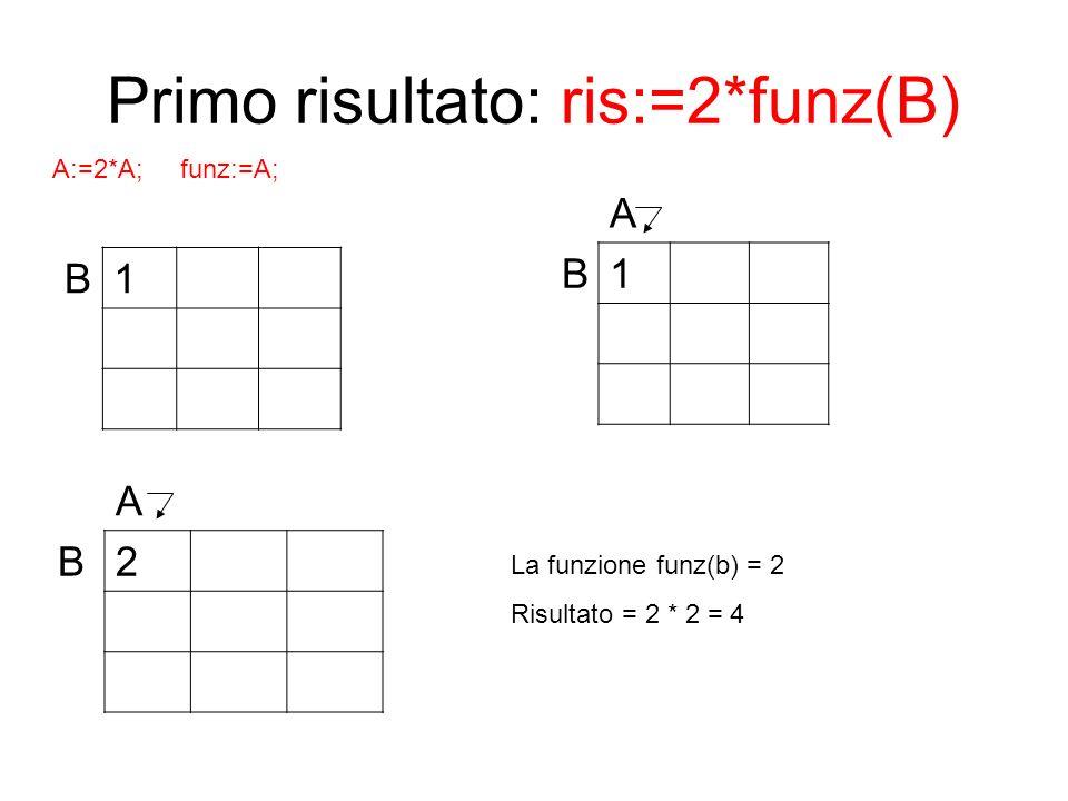 Primo risultato: ris:=2*funz(B)