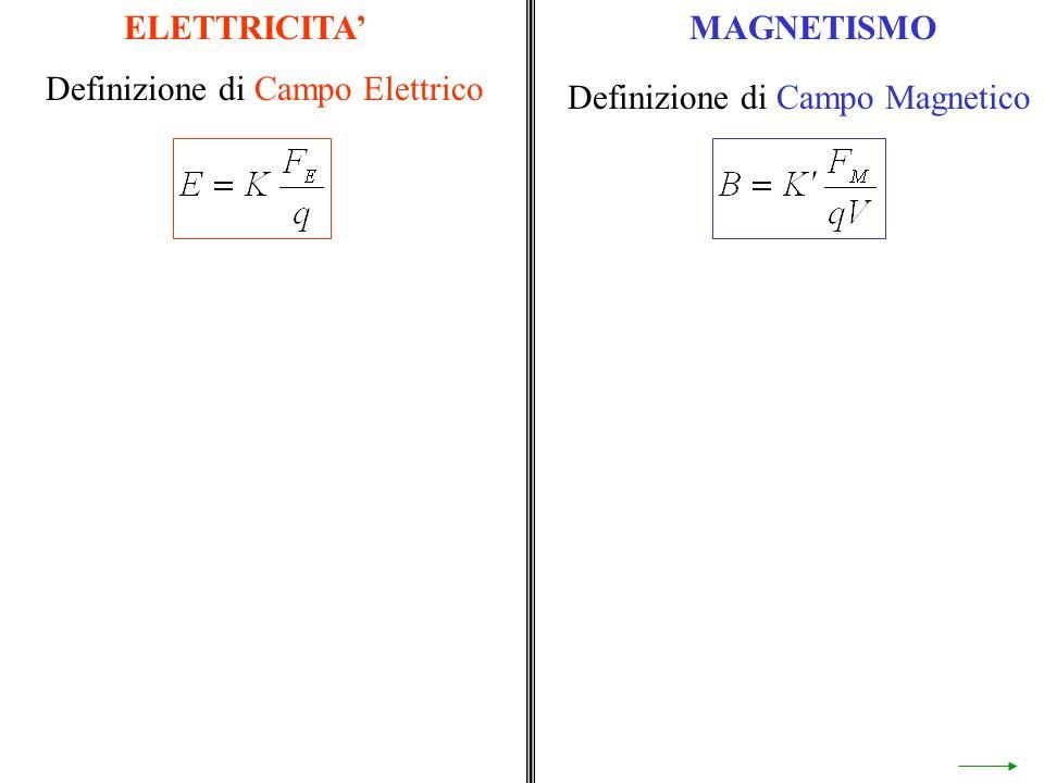 ELETTRICITA' MAGNETISMO Definizione di Campo Elettrico Definizione di Campo Magnetico