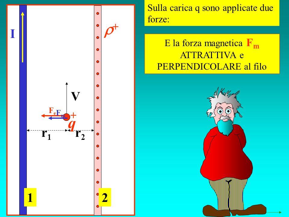 E la forza magnetica Fm ATTRATTIVA e PERPENDICOLARE al filo