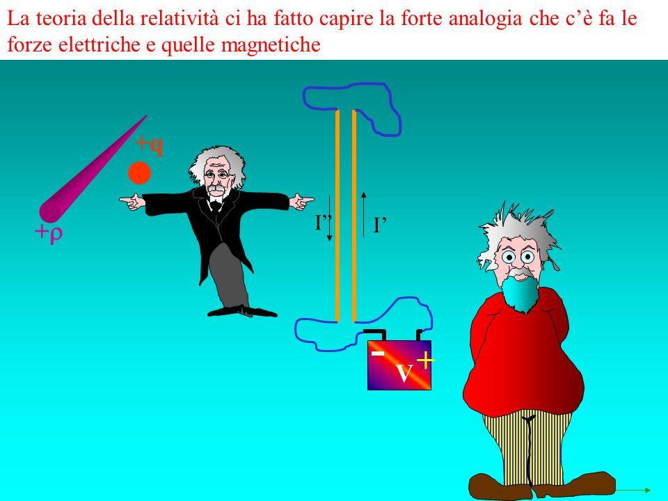 La teoria della relatività ci ha fatto capire la forte analogia che c'è fa le forze elettriche e quelle magnetiche