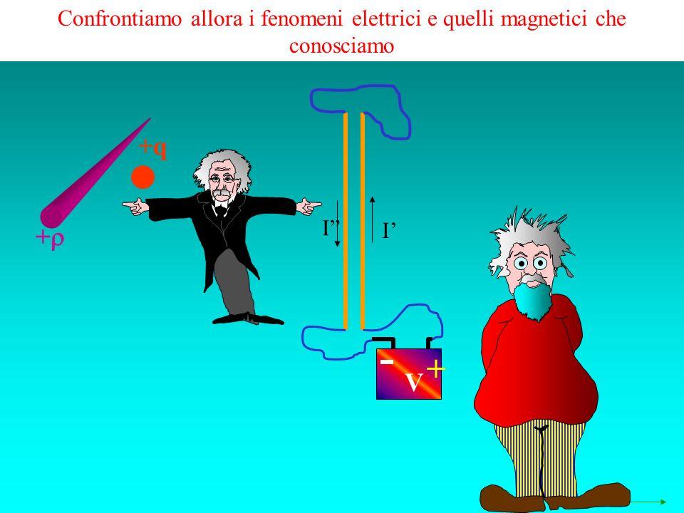 Confrontiamo allora i fenomeni elettrici e quelli magnetici che conosciamo