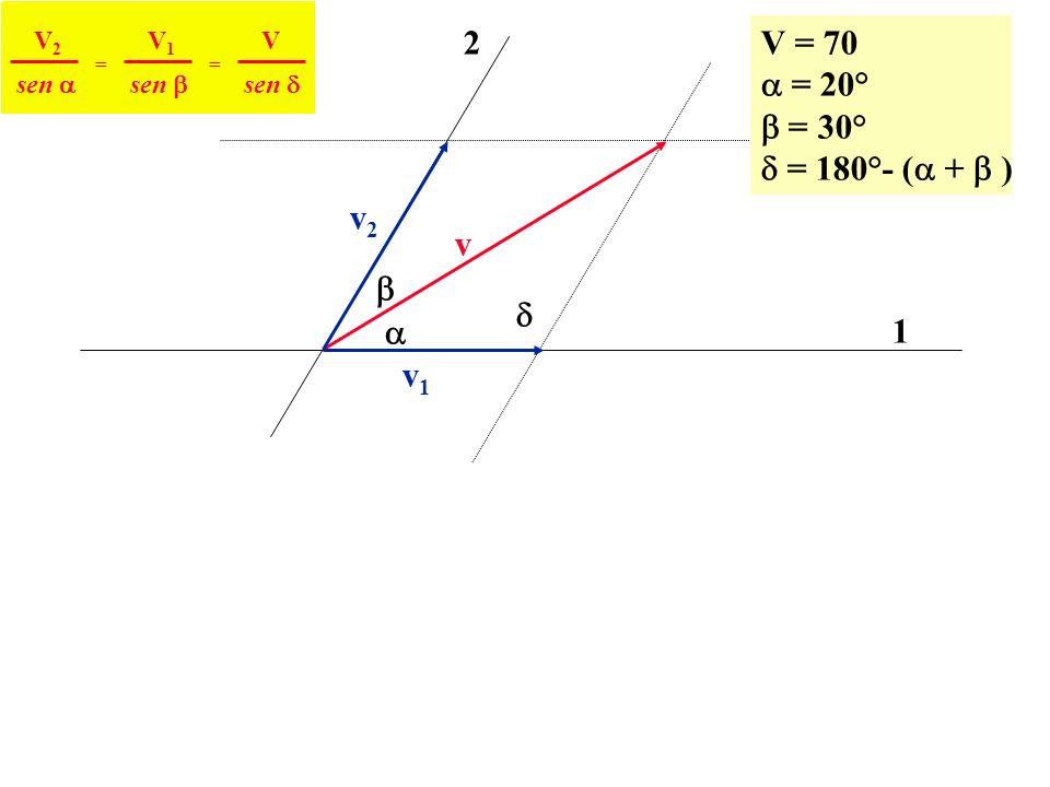 2 V = 70  = 20°  = 30°  = 180°- ( +  ) v2 v    1 v1 sen  V2