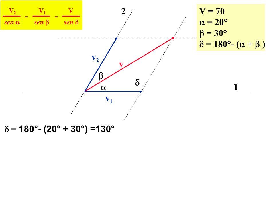 2 V = 70  = 20°  = 30°  = 180°- ( +  ) v2 v    1 v1