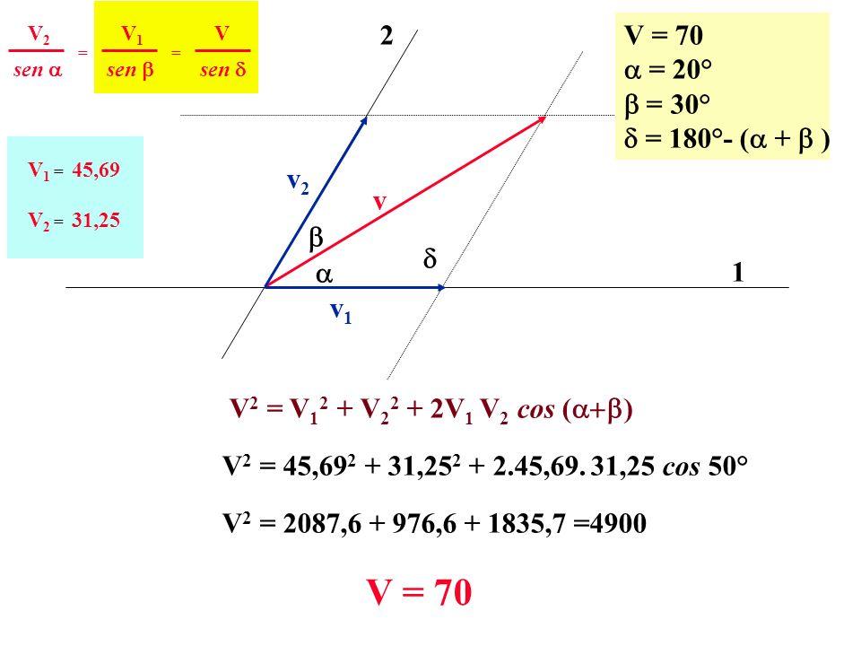 V = 70 2 V = 70  = 20°  = 30°  = 180°- ( +  ) v2 v    1 v1