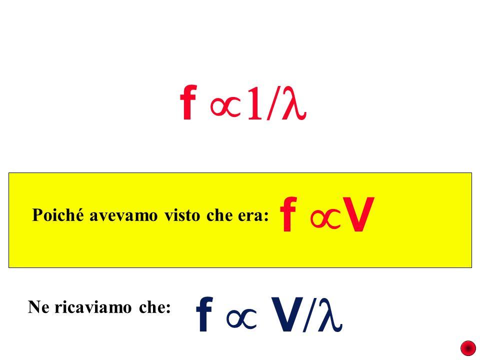 f fV fV Poiché avevamo visto che era: Ne ricaviamo che: