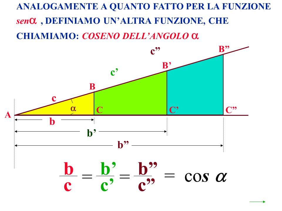 b b' b = = = cos  c c' c c c' c b b' b