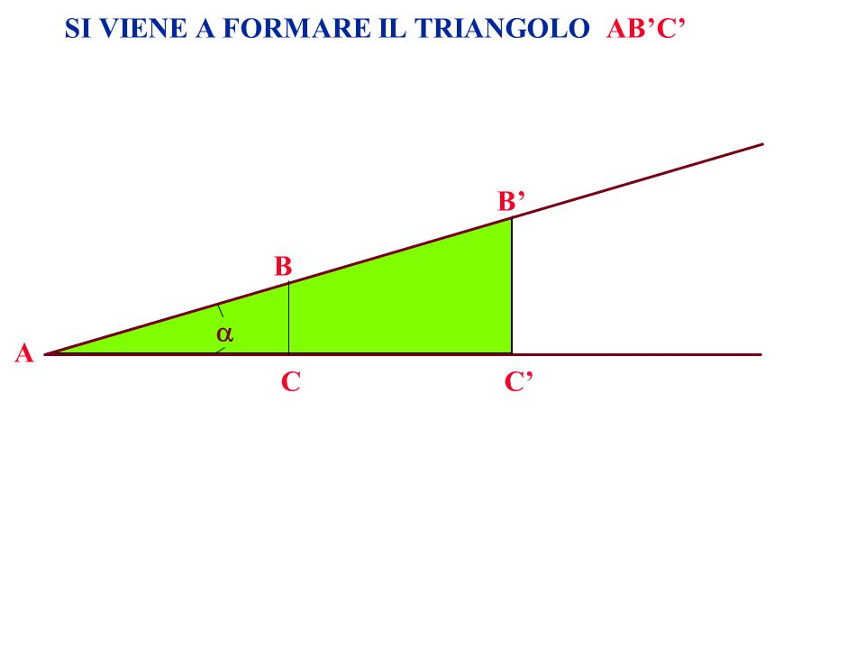 SI VIENE A FORMARE IL TRIANGOLO AB'C'
