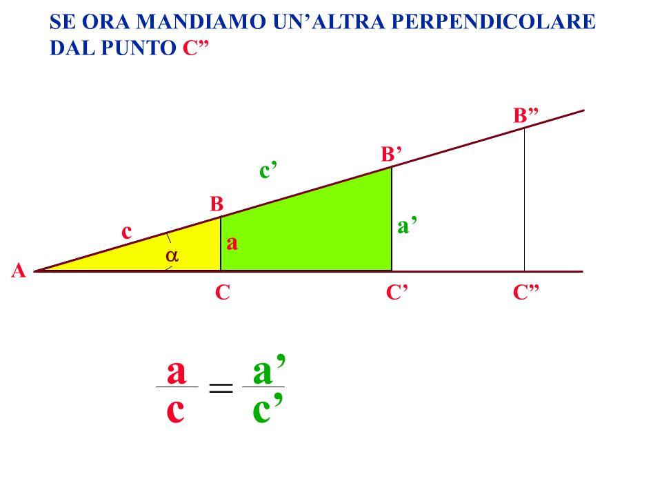 a a' = c c' c' a' c a SE ORA MANDIAMO UN'ALTRA PERPENDICOLARE