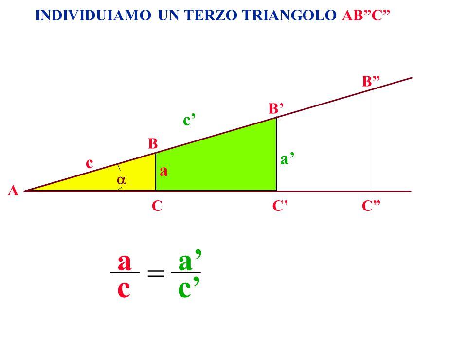 a a' = c c' c' a' c a INDIVIDUIAMO UN TERZO TRIANGOLO AB C B B' B 