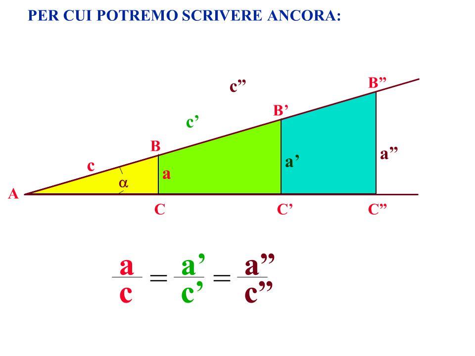 a a' a = = c c' c c c' a a' c a PER CUI POTREMO SCRIVERE ANCORA: