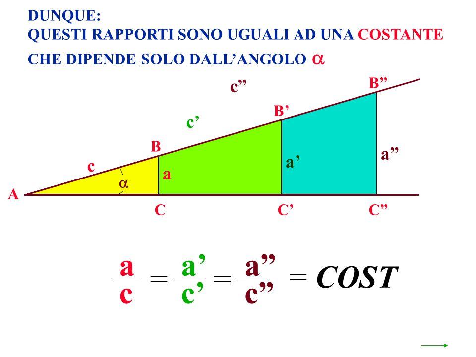 a a' a = = = COST c c' c c c' a a' c a DUNQUE: