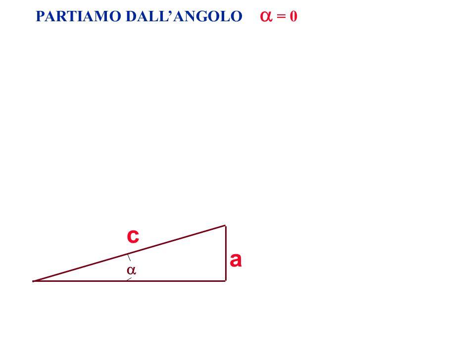PARTIAMO DALL'ANGOLO  = 0