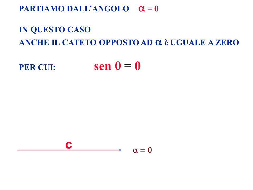 c PARTIAMO DALL'ANGOLO  = 0 IN QUESTO CASO