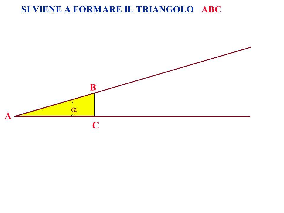 SI VIENE A FORMARE IL TRIANGOLO ABC