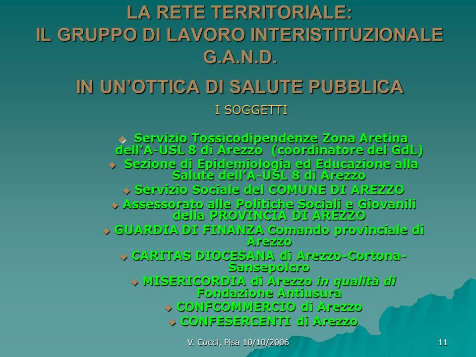 LA RETE TERRITORIALE: IL GRUPPO DI LAVORO INTERISTITUZIONALE G.A.N.D. IN UN'OTTICA DI SALUTE PUBBLICA