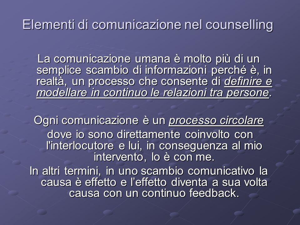 Elementi di comunicazione nel counselling