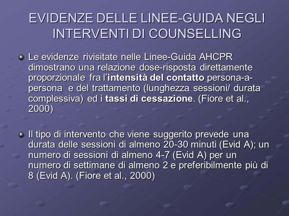 EVIDENZE DELLE LINEE-GUIDA NEGLI INTERVENTI DI COUNSELLING