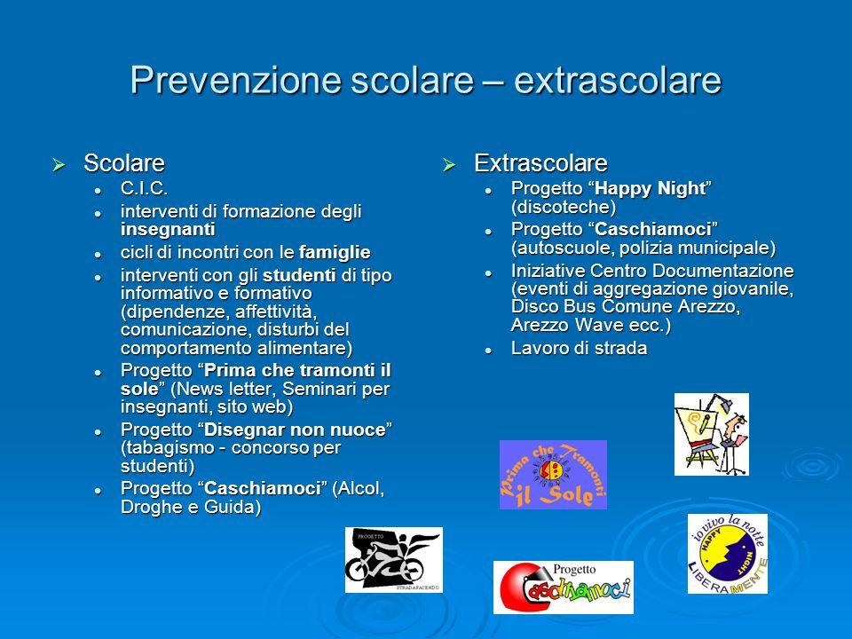 Prevenzione scolare – extrascolare