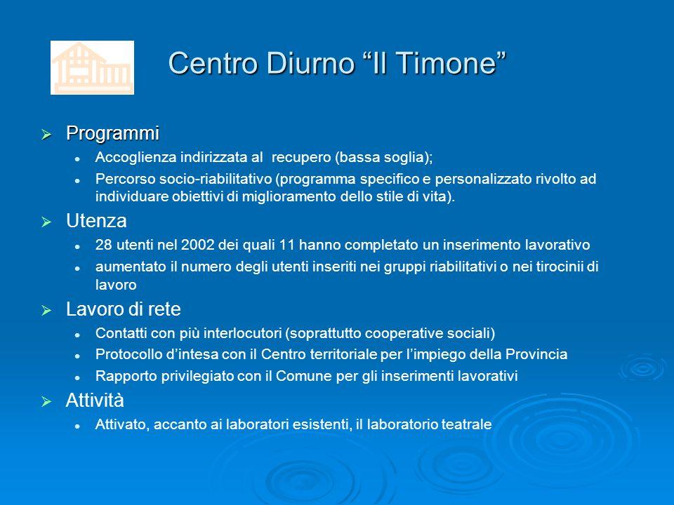 Centro Diurno Il Timone