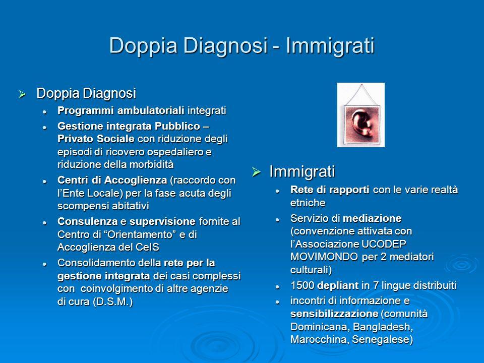 Doppia Diagnosi - Immigrati