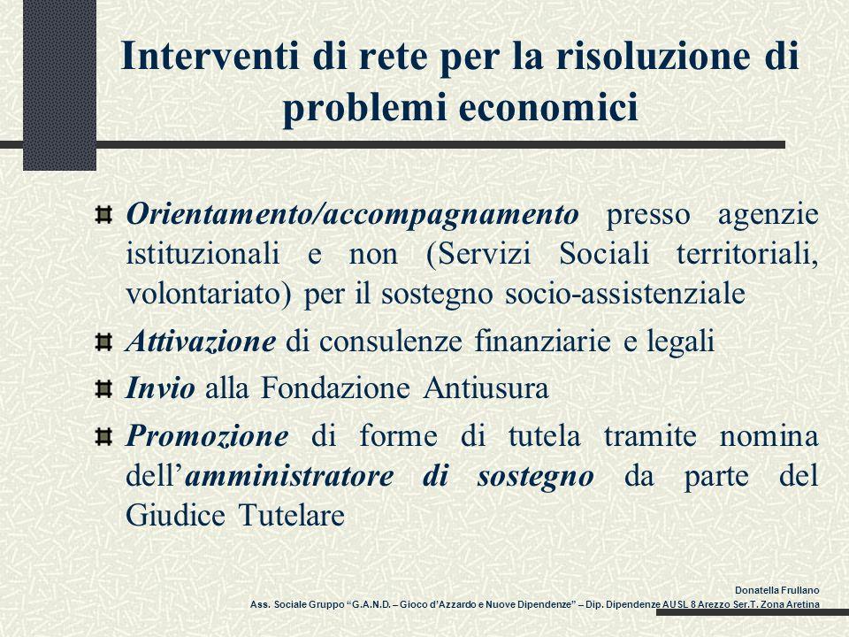 Interventi di rete per la risoluzione di problemi economici