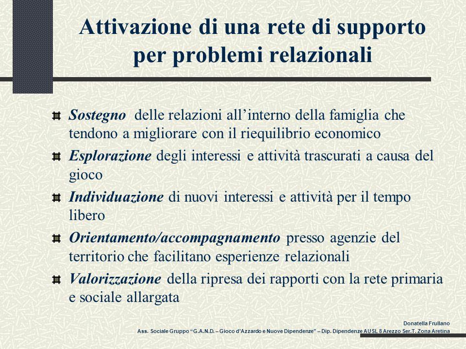 Attivazione di una rete di supporto per problemi relazionali