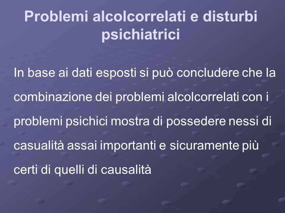 Problemi alcolcorrelati e disturbi psichiatrici