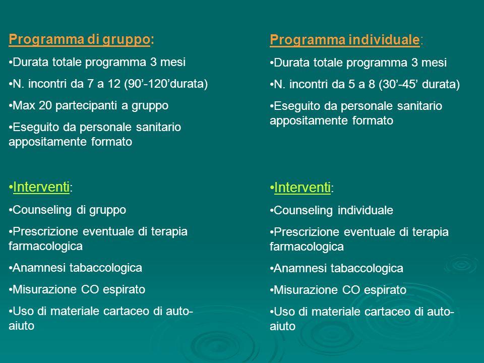 Programma individuale: