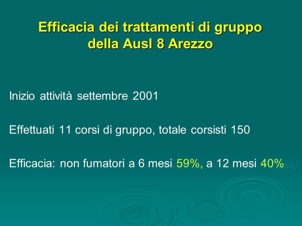 Efficacia dei trattamenti di gruppo della Ausl 8 Arezzo