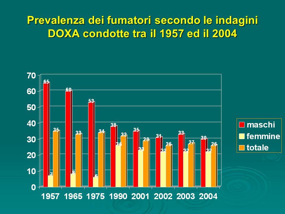 Prevalenza dei fumatori secondo le indagini DOXA condotte tra il 1957 ed il 2004