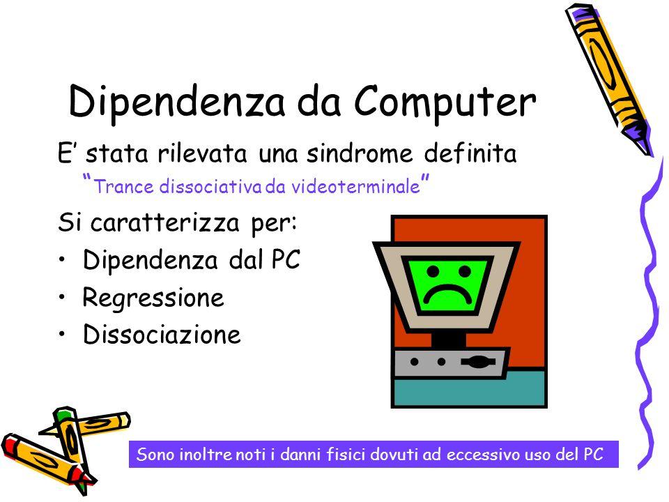 Dipendenza da Computer