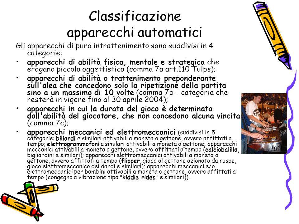 Classificazione apparecchi automatici