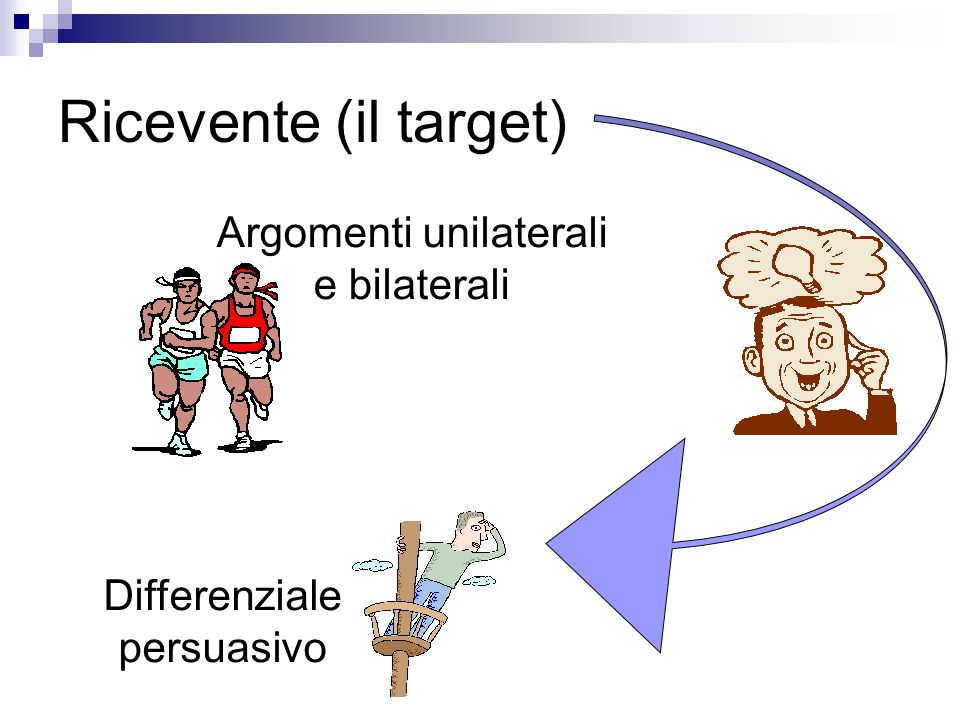 Ricevente (il target) Argomenti unilaterali e bilaterali
