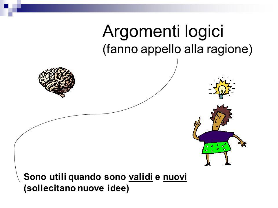 Argomenti logici (fanno appello alla ragione)