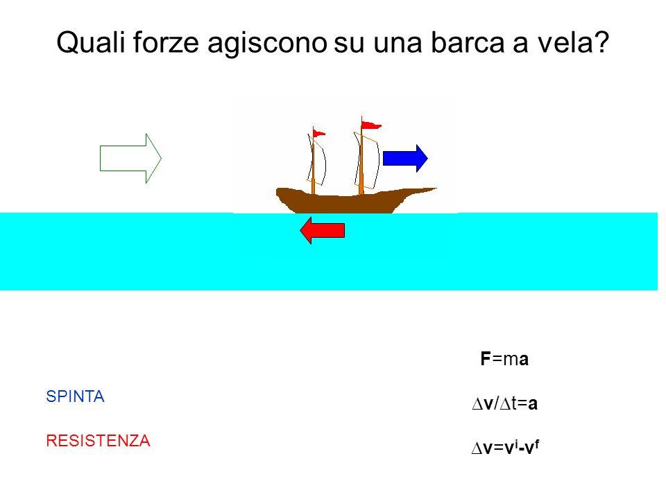Quali forze agiscono su una barca a vela