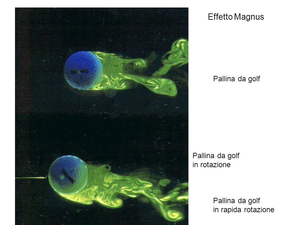 Effetto Magnus Pallina da golf Pallina da golf in rotazione