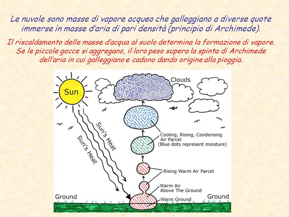 Le nuvole sono masse di vapore acqueo che galleggiano a diverse quote immerse in masse d'aria di pari densità (principio di Archimede).