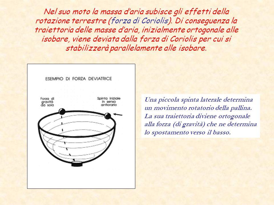 Nel suo moto la massa d'aria subisce gli effetti della rotazione terrestre (forza di Coriolis). Di conseguenza la traiettoria delle masse d'aria, inizialmente ortogonale alle isobare, viene deviata dalla forza di Coriolis per cui si stabilizzerà parallelamente alle isobare.