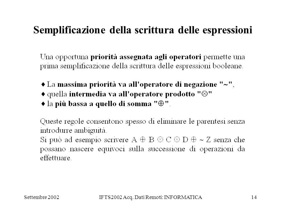 Semplificazione della scrittura delle espressioni