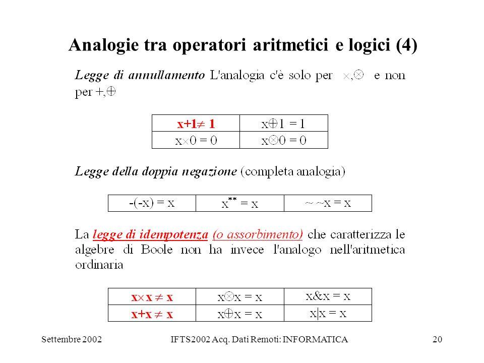 Analogie tra operatori aritmetici e logici (4)