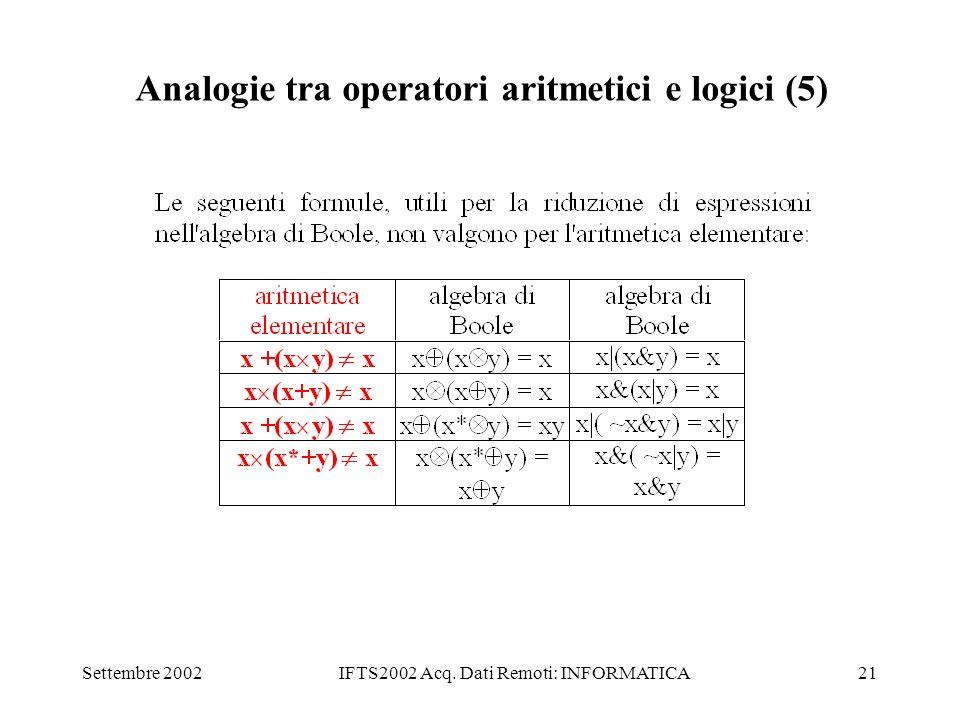 Analogie tra operatori aritmetici e logici (5)