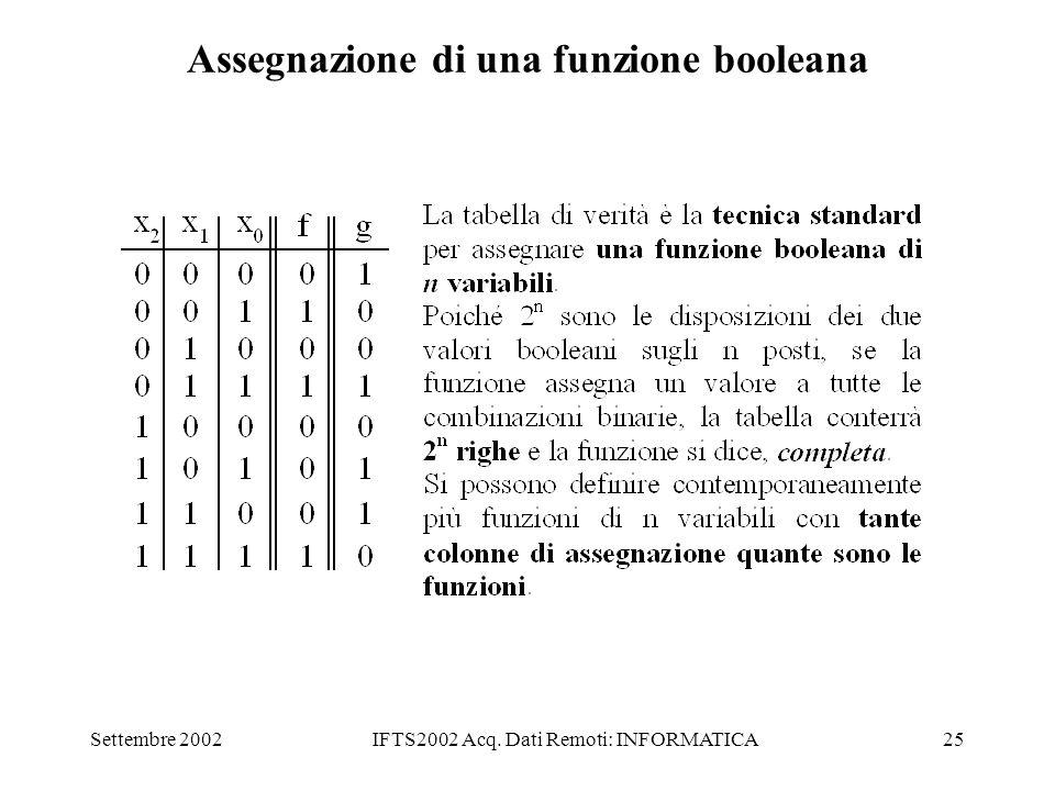 Assegnazione di una funzione booleana