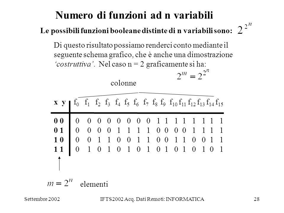 Numero di funzioni ad n variabili