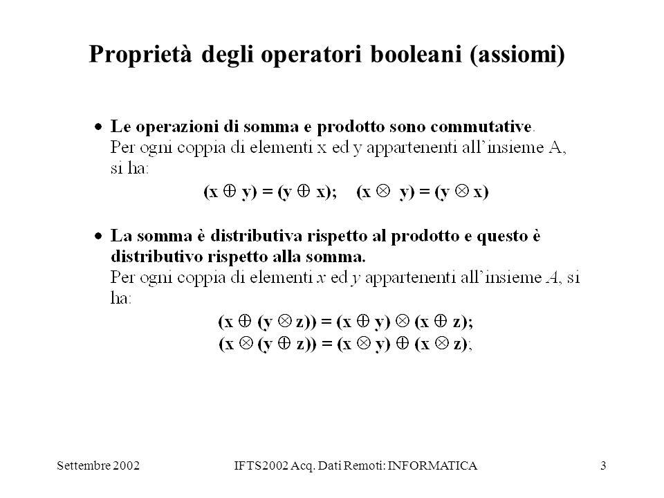Proprietà degli operatori booleani (assiomi)
