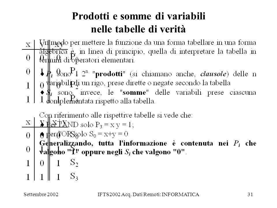 Prodotti e somme di variabili nelle tabelle di verità