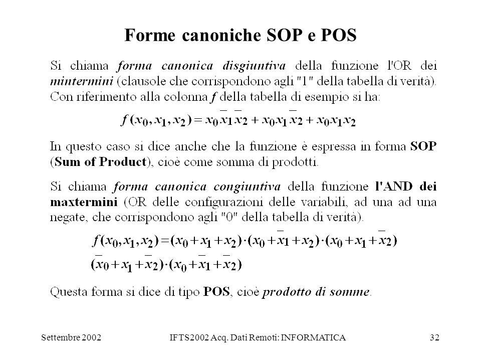 Forme canoniche SOP e POS